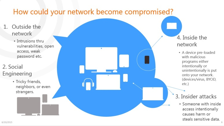 compromised-networks