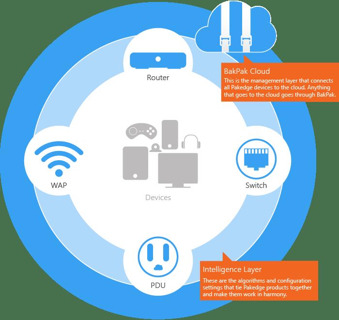 connect_diagram2